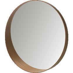 Stockholm - miroir