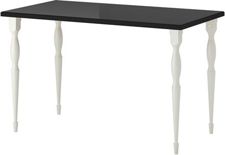 Klimpen / nipen - table